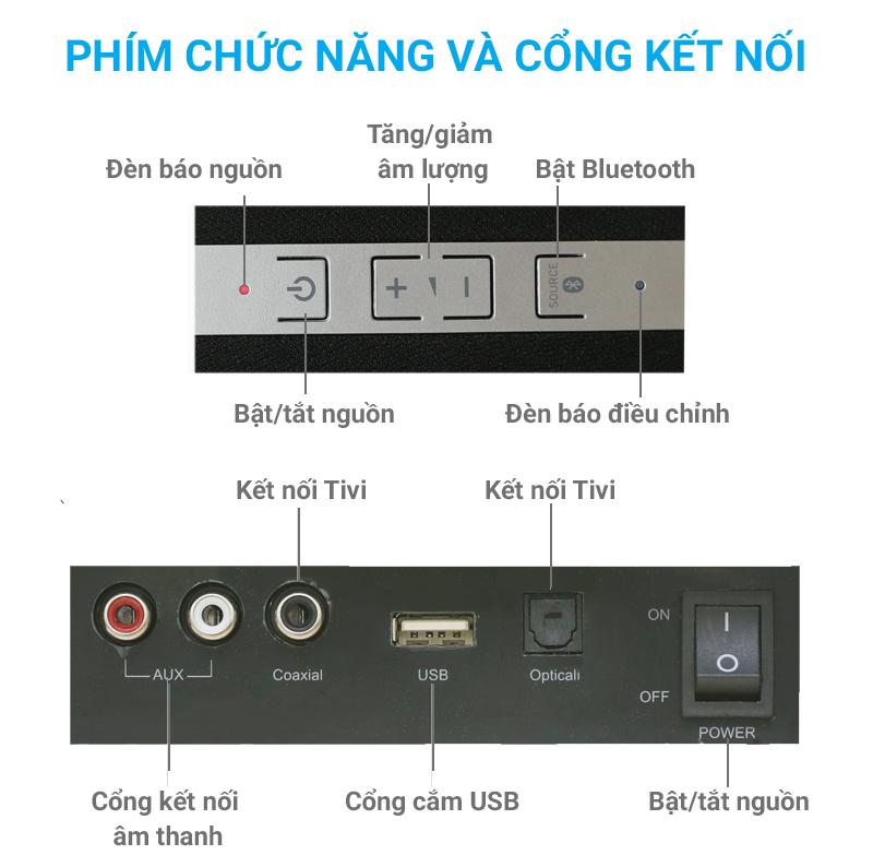 Loa Soundbar Bluetooth Fenda T180X