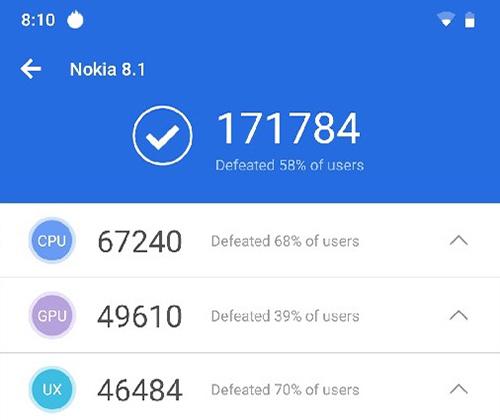 Nokia 8.1 | Điểm Antutu