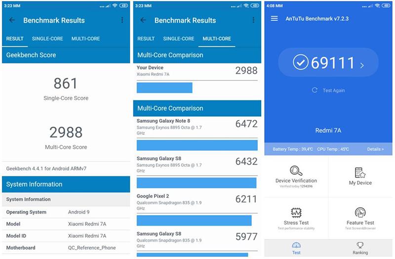 Điểm hiệu năng Antutu của điện thoại Xiaomi Redmi 7A chính hãng