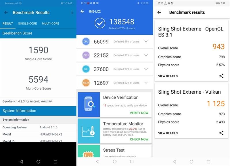Điểm hiệu năng Antutu Benchmark điện thoại Huawei Nova 3i