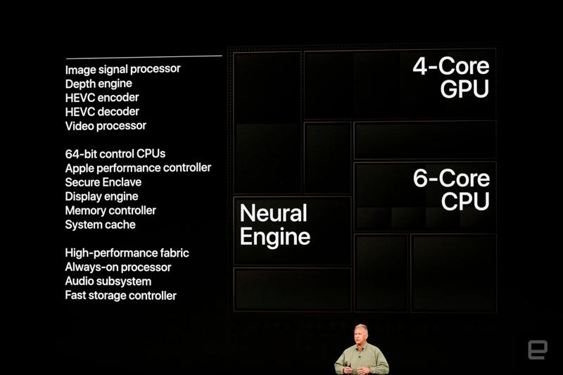 Hiệu năng của điện thoại iPhone XS
