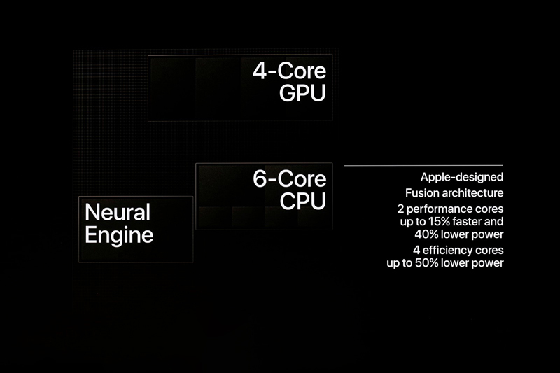 Chip Apple A12 trên điện thoại iPhone XR 256GB