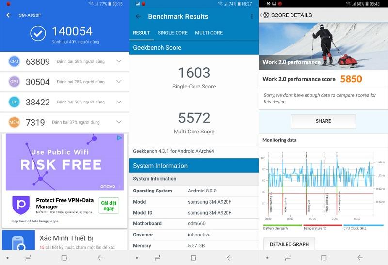 Điểm Antutu Benchmark trên điện thoại Samsung A9 2018