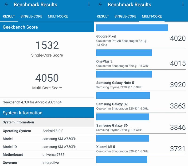 Điểm benchmark điện thoại Samsung Galaxy A7 2018 128GB