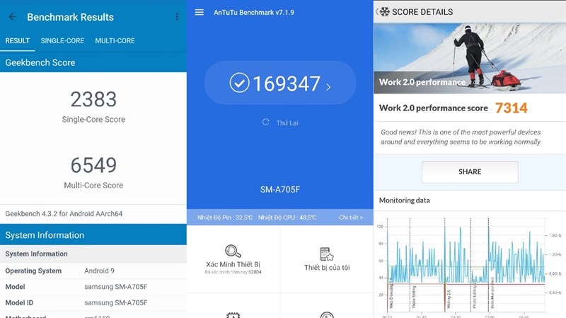 Samsung Galaxy A70 | Điểm Antutu Benchmark
