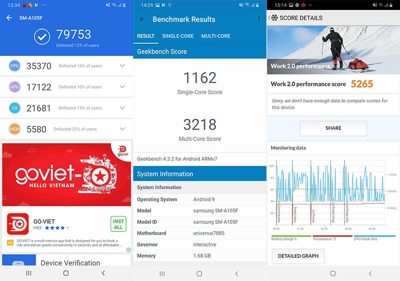 Điểm hiệu năng Antutu Benchmark trên điện thoại Samsung A10