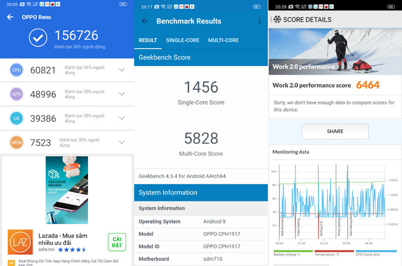 Điểm Antutu Benchmark trên điện thoại Oppo F11 Pro