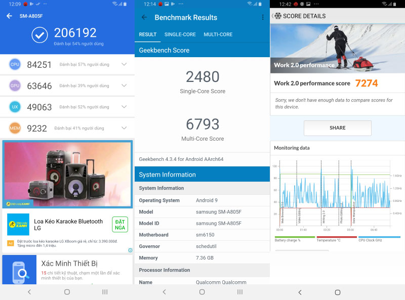 Điểm Antutu Benchmark điện thoại Samsung A80