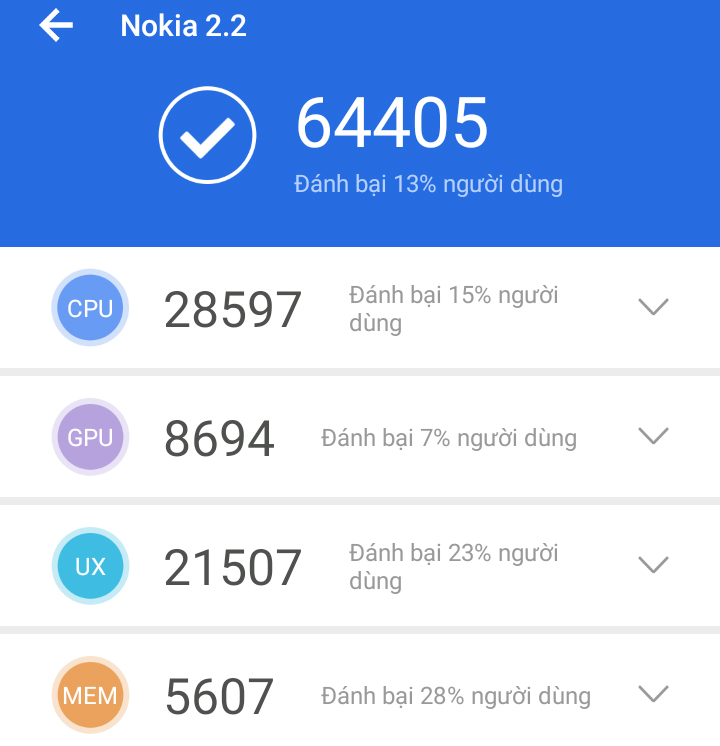 Điện thoại smartphone Nokia 2.2 | Điểm AnTuTu
