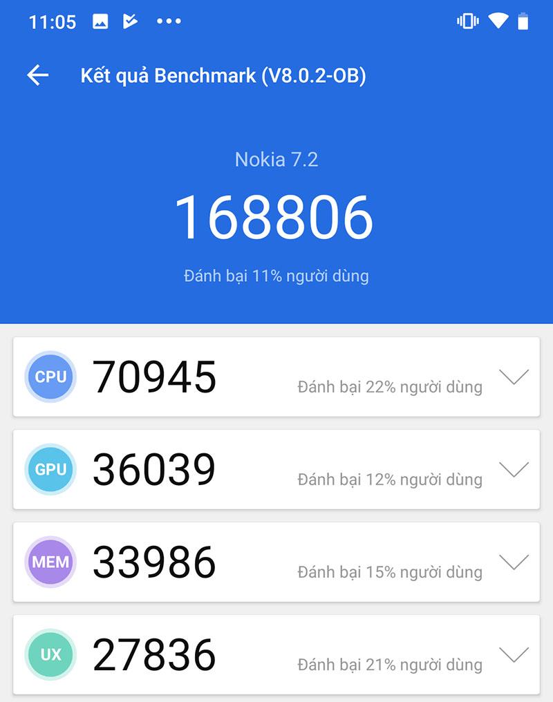 Điện thoại Nokia 7.2 | Điểm hiệu năng Antutu Benchmark
