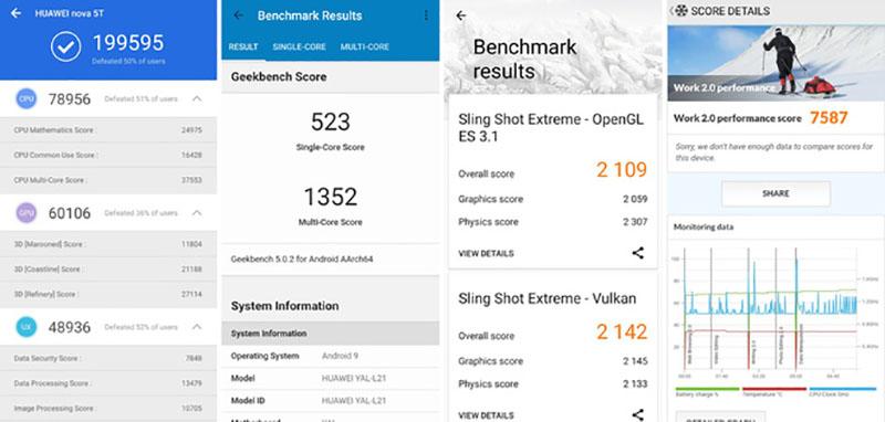 Điện thoại Huawei Nova 5T   Điểm Antutu Benchmark