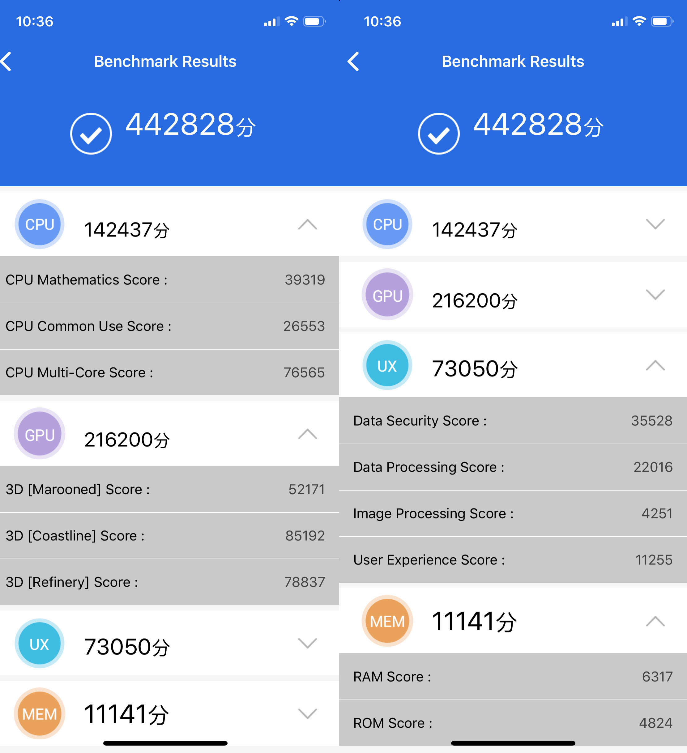 Điện thoại iPhone 11 Pro 256GB | Điểm số AnTuTu