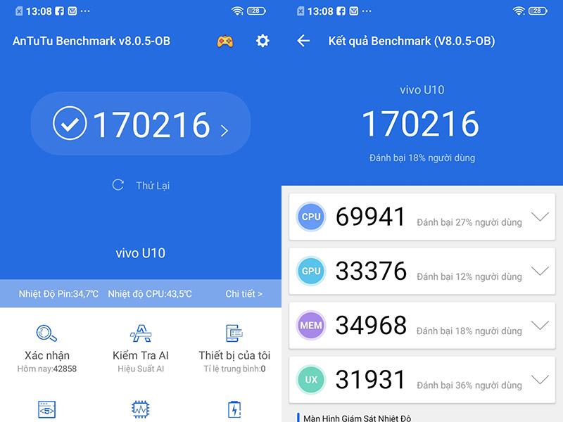 Điện thoại Vivo U10 | Điểm hiệu năng Antutu Benchmark