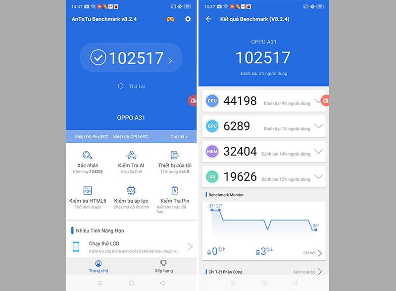 Điện thoại OPPO A31 | Điểm đánh giá hiệu năng Antutu