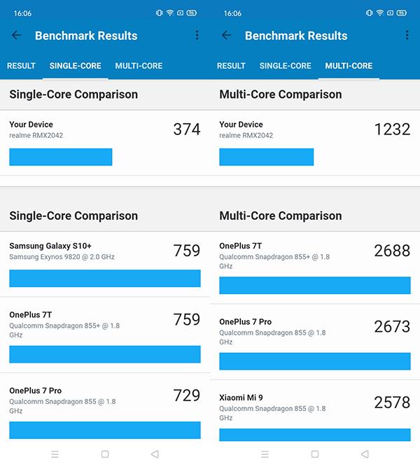Điểm hiệu năng của Realme 6i đo bằng Geekbench 5