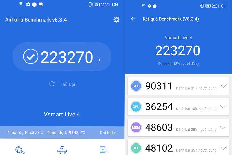 Antu được 223270 điểm | Vsmart Live 4