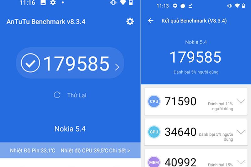 Điểm Antutu | Nokia 5.4