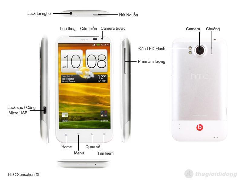 Mô tả chức năng của HTC Sensation XL