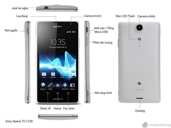 Mô tả chức năng Sony Xperia TX LT29i