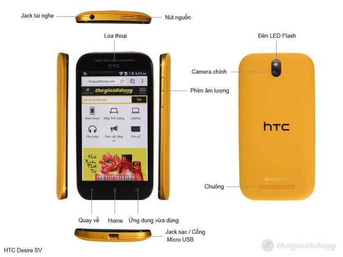 HTC Desire SV mô tả chức năng