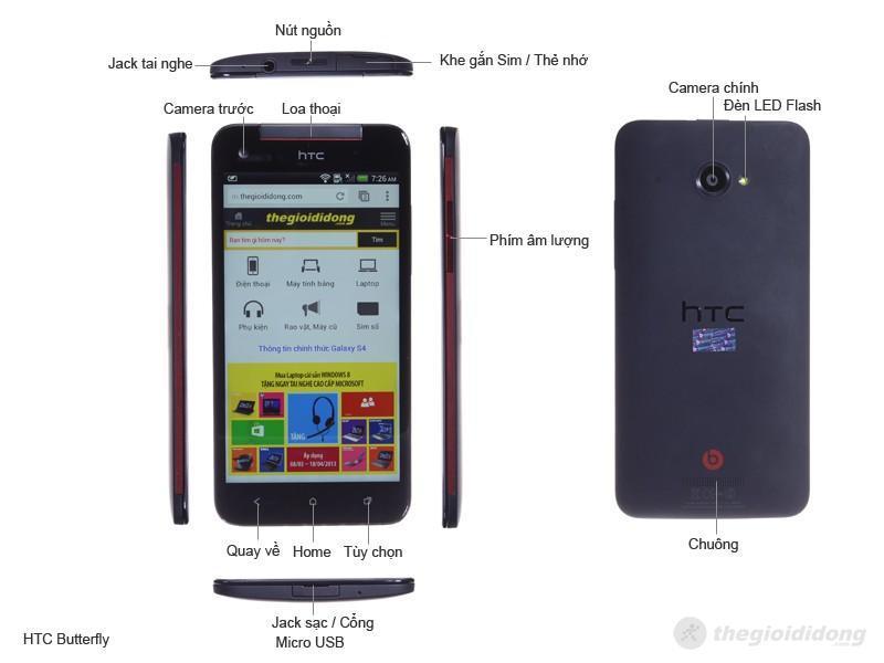 Mô tả chức năng của HTC Butterfly