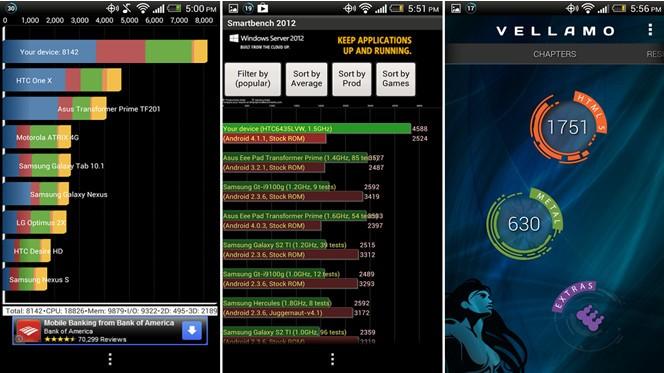 HTC Butterfly luôn dẫn đầu trong  những bài kiểm tra phần cứng