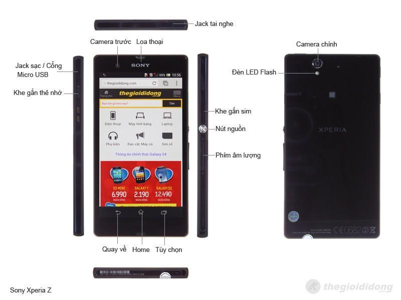Mô tả chức năng của Sony Xperia Z