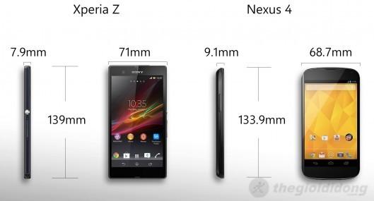 Xperia Z và Nexus 4