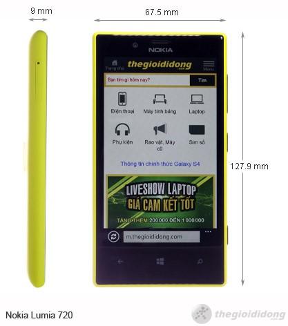 Kích thước của Nokia Lumia 720