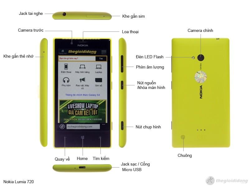 Mô tả chức năng của Nokia Lumia 720