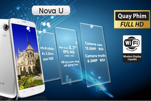 Mobell Nova U có màn hình IPS cho góc nhìn rộng hơn, độ chi tiết cao hơn