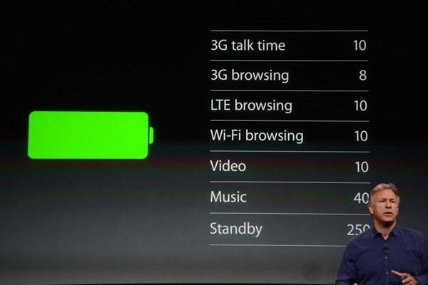Chất lượng pin của iPhone 5S là khá tốt