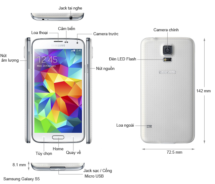 samsung galaxy s5 gia hot nhat