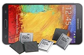 Cấu hình Samsung Galaxy Note 3 Neo