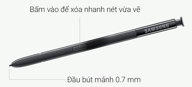 Bút S-pen với nhiều cải tiến thông minh