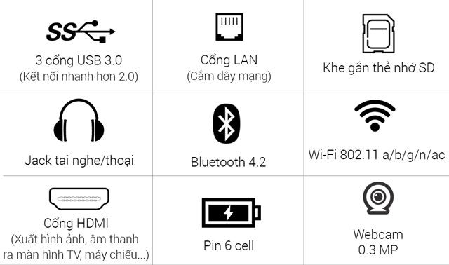 Khả năng trình chiếu, kết nối máy In/Scan
