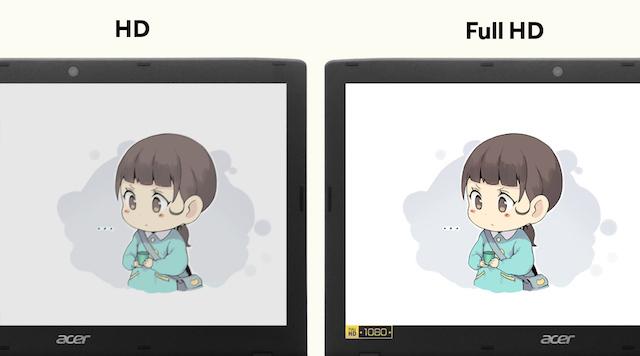 Acer Aspire A315 51 52AB - Màn hình Full HD thể hiện hình ảnh chi tiết nhất