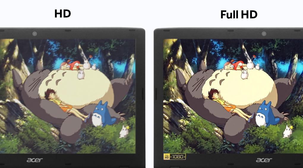 Acer Aspire A515 51G 52ZS - Màn hình Full HD thể hiện hình ảnh chi tiết nhất