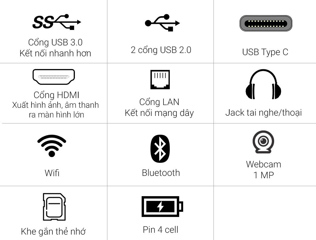Acer Aspire A515 51G 52ZS - Các cổng kết nối