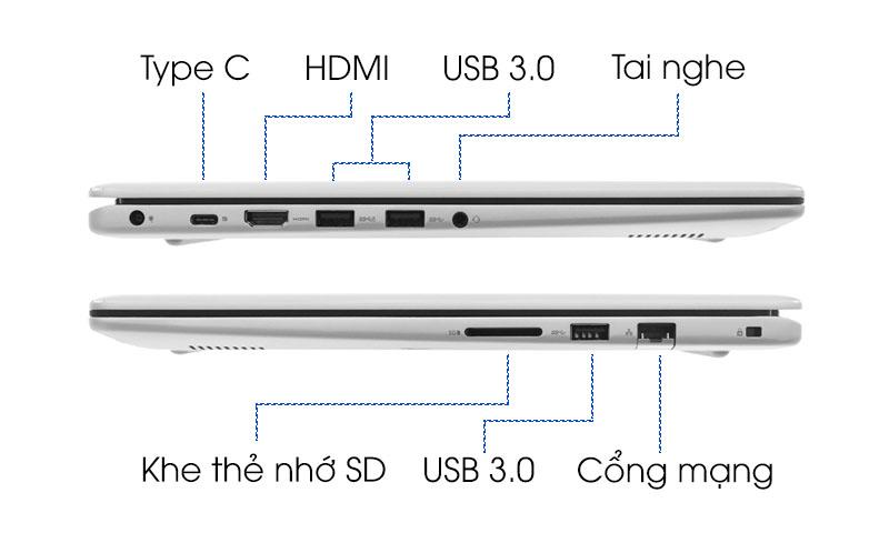 Cổng kết nối trên Laptop doanh nhân Dell Inspiron 7570