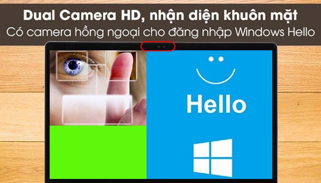 Bảo mật cao cấp với Windows Hello
