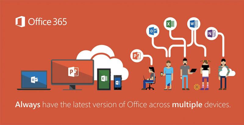 Office 365 được tích hợp sẵng trên Laptop Dell Inspiron 5570 i5 8250U