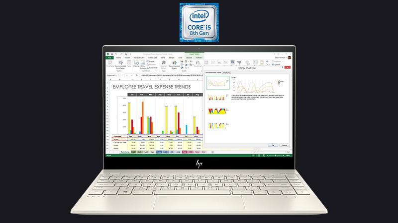 Laptop HP Envy 13 aq0025TU (6ZF33PA) trang bị Chip Intel Core i5 8th và  RAM 8 GB