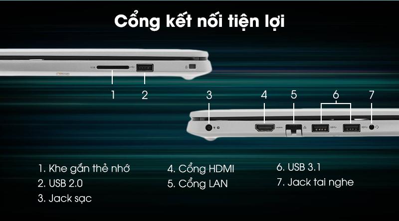 Laptop Dell Inspiron 5584 đầy đủ cổng kết nối