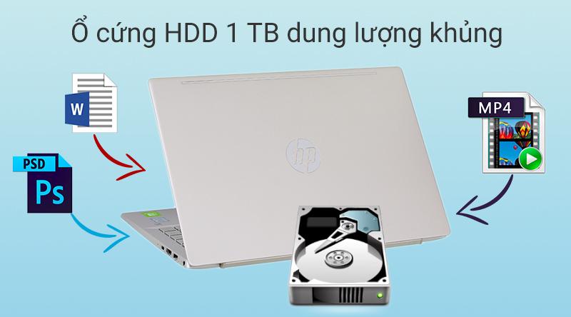 Laptop HP Pavilion 14 có tốc độ vận hành cực nhanh