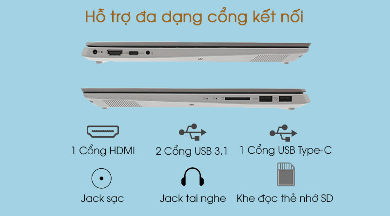 Laptop Lenovo IdeaPad S340 14IIL i3 (81VV003VVN) - Cổng kết nối