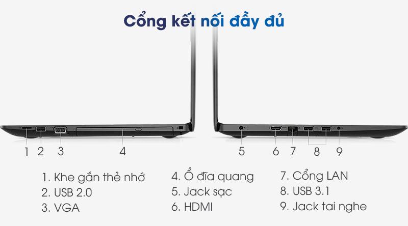 Laptop Dell Vostro 3590 i7 có các cổng giao tiếp phổ biến