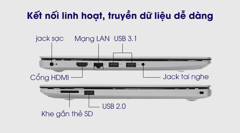 Laptop Dell Inspiron 3493 i5 (N4I5122WA) - Cổng kết nối