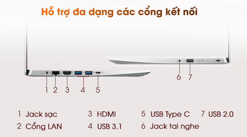 Acer Aspire A514 53 5921 i5 (NX.HUPSV.001) - Cổng kết nối