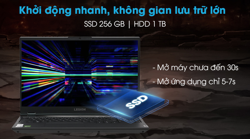 Lenovo Legion 5 15IMH05 i7 (82AU0051VN) - SSD